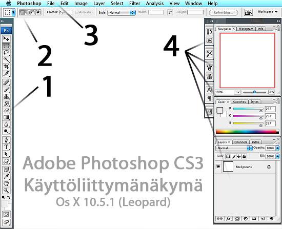 Photoshop CS2: käyttöliittymä:
